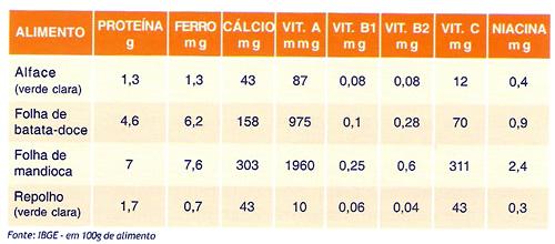 que remedio casero puedo tomar para el acido urico leche condensada para acido urico acido urico alto tratamiento medicamentoso